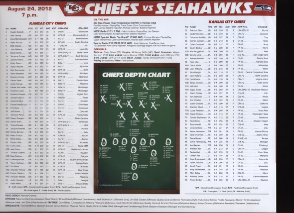 Front Cover of the 2012 Kansas City Chiefs Vs Seattle Exhibition Football Game Program