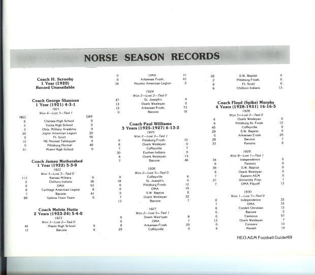 Page 69 from NEO's 1985 Media Guide