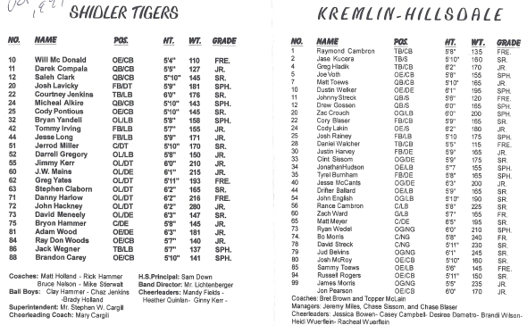 Page 1 and 2 of the 1999 Shidler High School Vs Kremlin Hillsdale Football Game Program