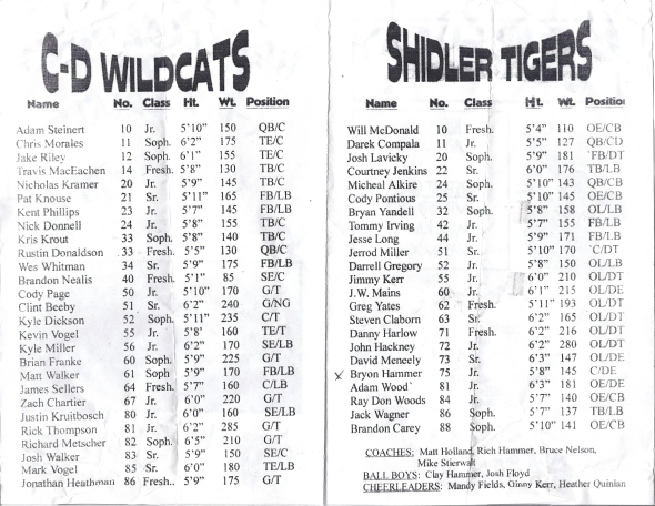 Page 1 and 2 of the 1999 Shidler High School Vs Covington-Douglas Football Game Program