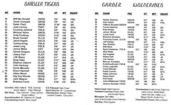 Page 1 and 2 of the 1999 Shidler High School Vs Garber Football Game Program