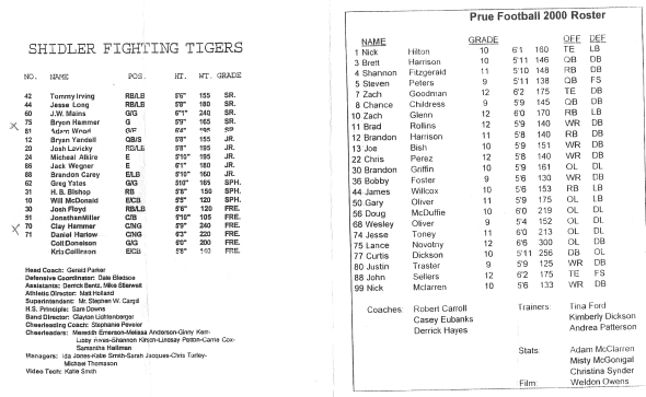 Page 1 and 2 of the 2000 Shidler Tigers Vs Prue Football Game Program