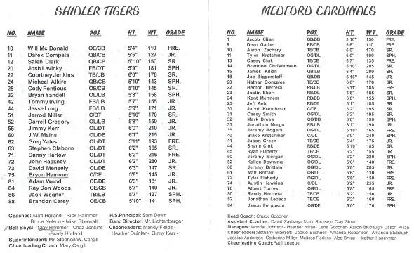 Page 1 and 2 of the 1999 Shidler High School Vs Medford Football Game Program
