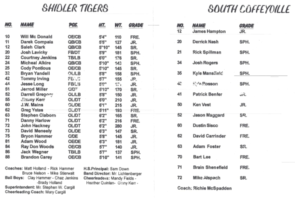 Page 1 and 2 of the 1999 Shidler High School Vs South Coffeyville Football Game Program
