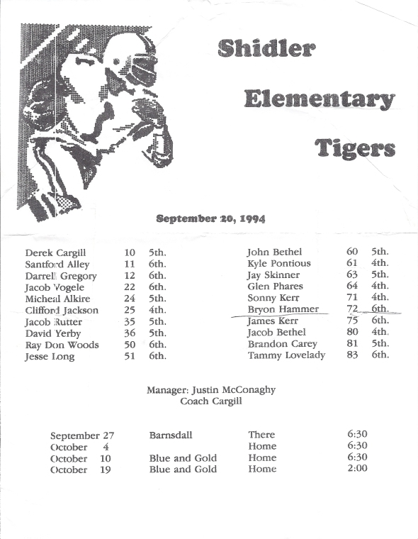 Roster of the 1994 Shidler Elementary School Football Team