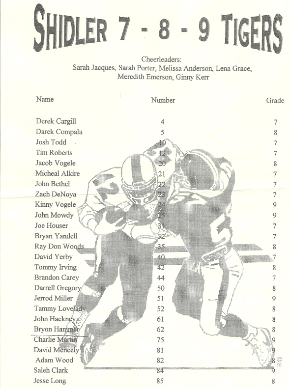 Roster of the 1996 Shidler Junior High School Football Team