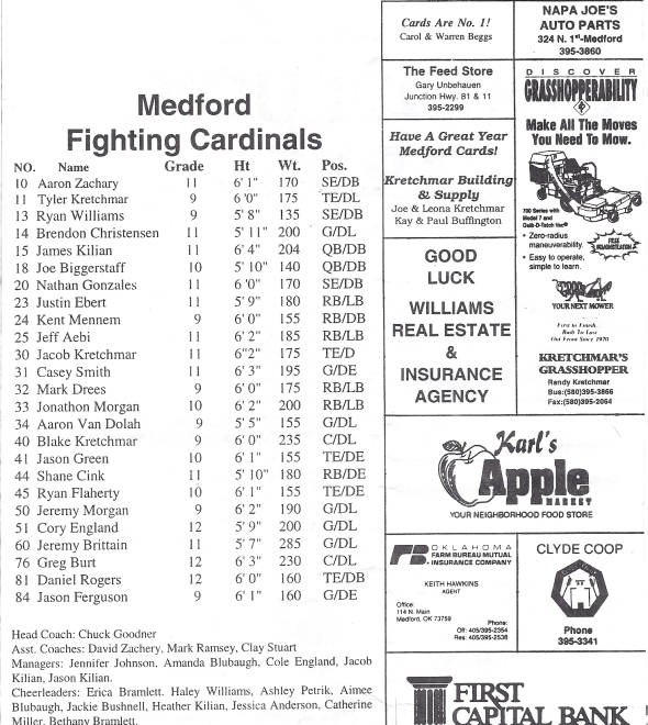 Page 2 of the 1998 Shidler High School Vs Medford Football Game Program